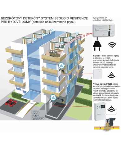 detekcny-system-segugio-residence.png