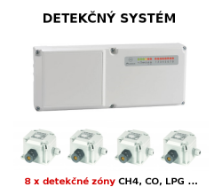 Detekčný systém - EIGHTGATE