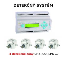 Detekčný systém pre kotolne - FOURGATE